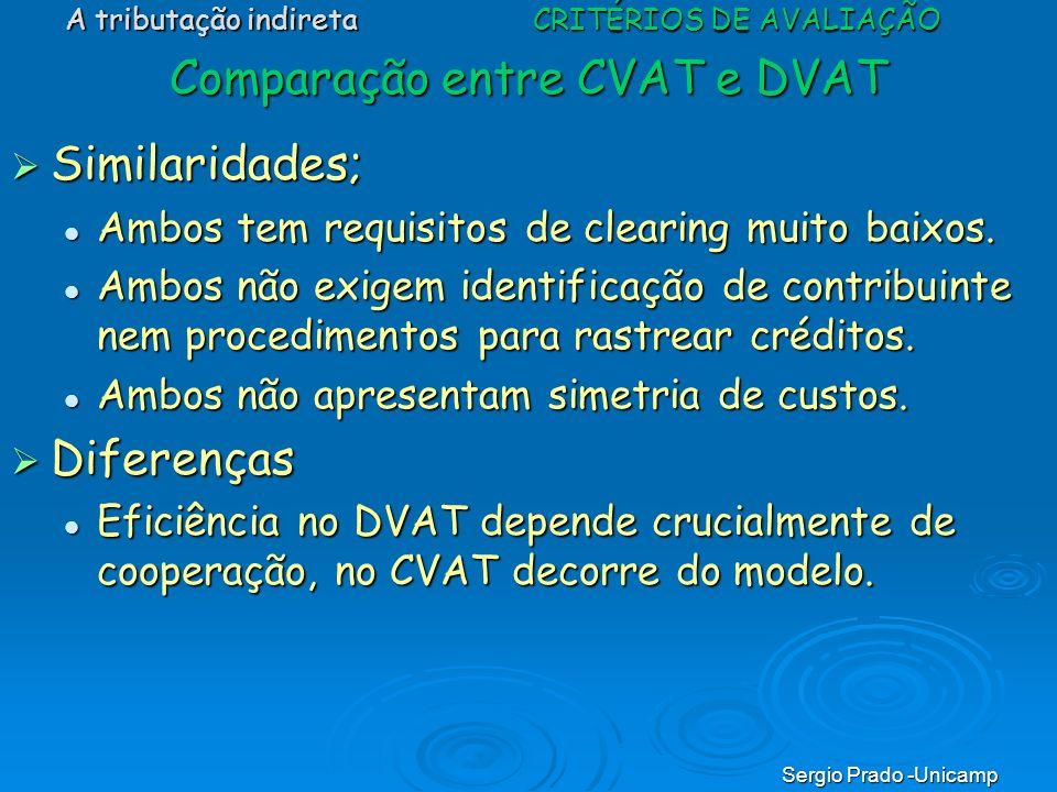 Sergio Prado -Unicamp Comparação entre CVAT e DVAT Similaridades; Similaridades; Ambos tem requisitos de clearing muito baixos. Ambos tem requisitos d