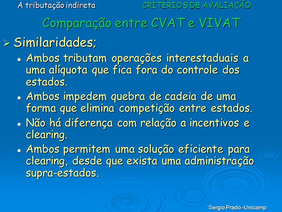 Sergio Prado -Unicamp Comparação entre CVAT e VIVAT Similaridades; Similaridades; Ambos tributam operações interestaduais a uma alíquota que fica fora