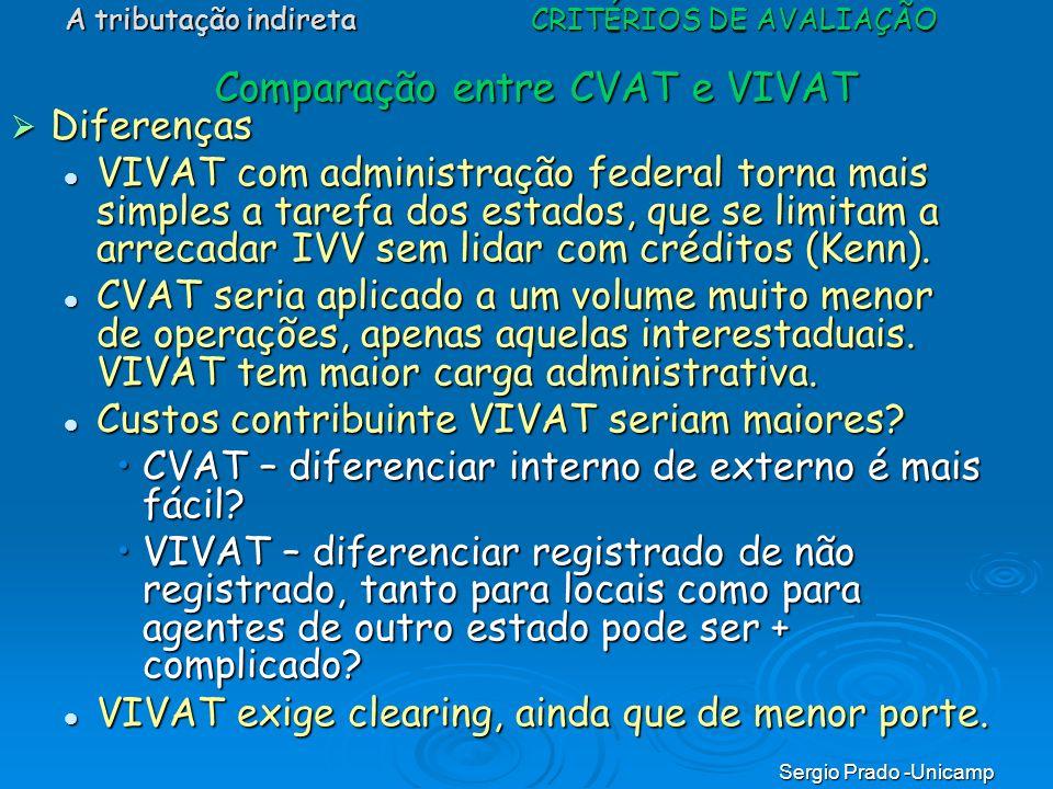 Sergio Prado -Unicamp Comparação entre CVAT e VIVAT Diferenças Diferenças VIVAT com administração federal torna mais simples a tarefa dos estados, que