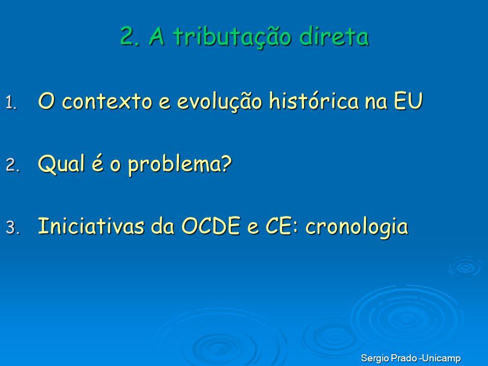 Sergio Prado -Unicamp 2. A tributação direta 1. O contexto e evolução histórica na EU 2. Qual é o problema? 3. Iniciativas da OCDE e CE: cronologia
