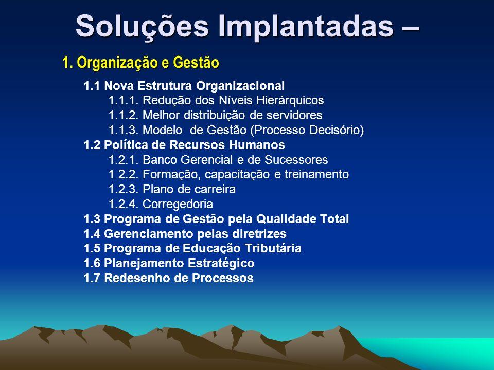 Soluções Implantadas – 1.1 Nova Estrutura Organizacional 1.1.1.