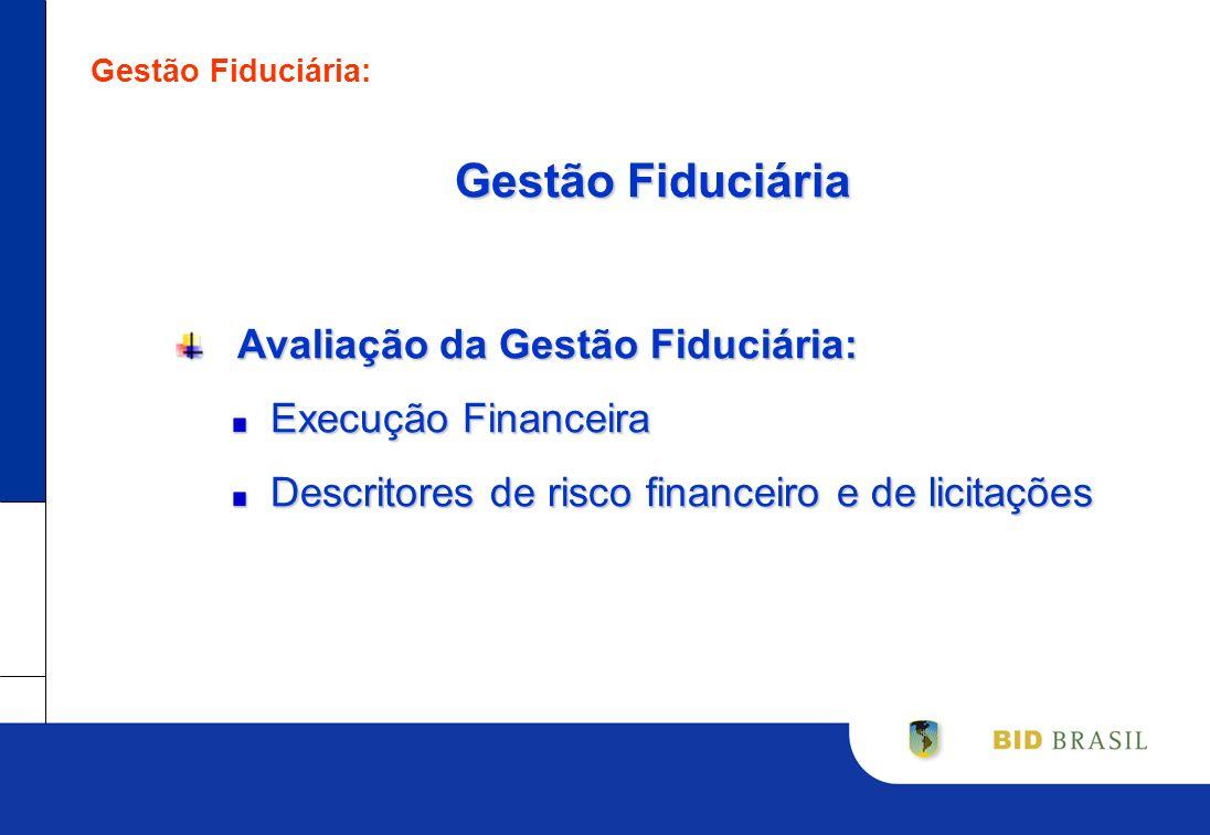 Gestão Fiduciária: Gestão Fiduciária Avaliação da Gestão Fiduciária: Avaliação da Gestão Fiduciária: Execução Financeira Execução Financeira Descritor