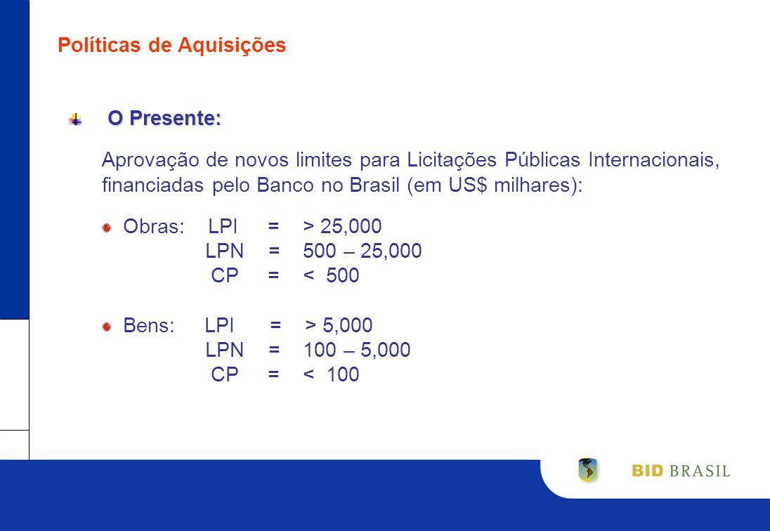 Políticas de Aquisições O Presente: O Presente: Aprovação de novos limites para Licitações Públicas Internacionais, financiadas pelo Banco no Brasil (