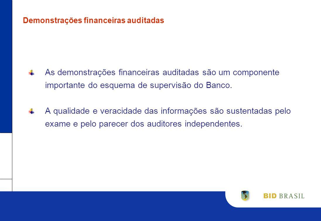 Demonstrações financeiras auditadas As demonstrações financeiras auditadas são um componente importante do esquema de supervisão do Banco. A qualidade