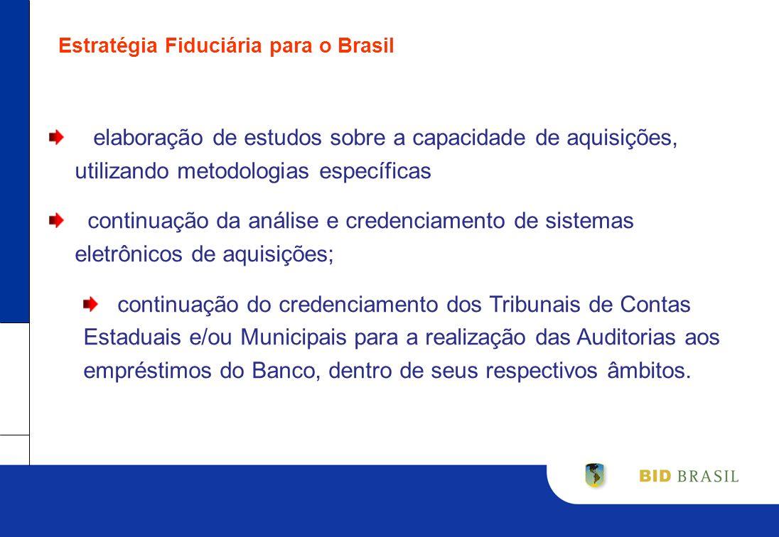 Estratégia Fiduciária para o Brasil elaboração de estudos sobre a capacidade de aquisições, utilizando metodologias específicas continuação da análise