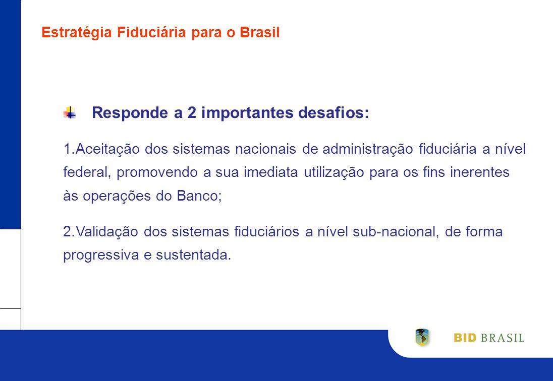 Estratégia Fiduciária para o Brasil Responde a 2 importantes desafios: 1.Aceitação dos sistemas nacionais de administração fiduciária a nível federal,