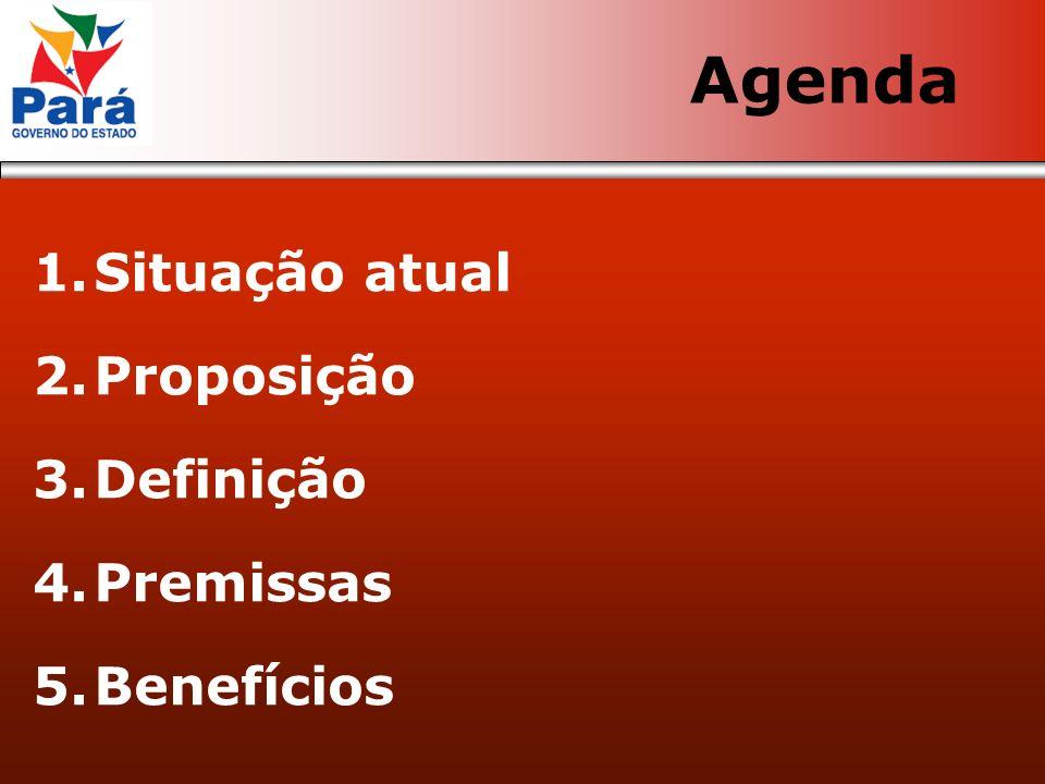 1.Situação atual 2.Proposição 3.Definição 4.Premissas 5.Benefícios Agenda