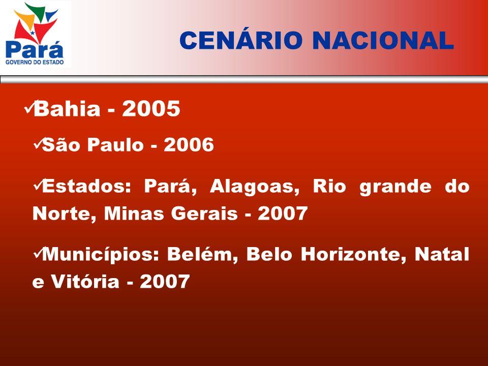 Bahia - 2005 São Paulo - 2006 Estados: Pará, Alagoas, Rio grande do Norte, Minas Gerais - 2007 Municípios: Belém, Belo Horizonte, Natal e Vitória - 2007 CENÁRIO NACIONAL