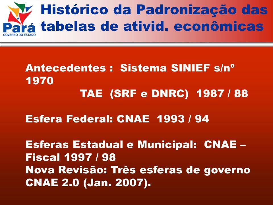 Histórico da Padronização das tabelas de ativid.