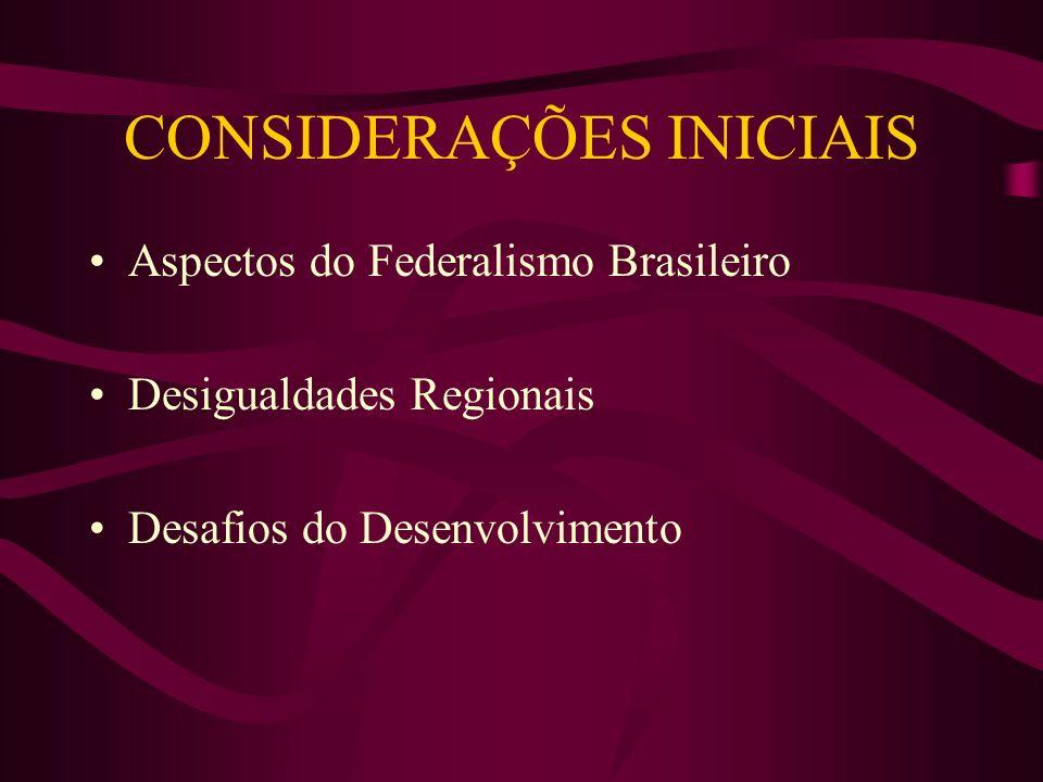 CONSIDERAÇÕES INICIAIS Aspectos do Federalismo Brasileiro Desigualdades Regionais Desafios do Desenvolvimento