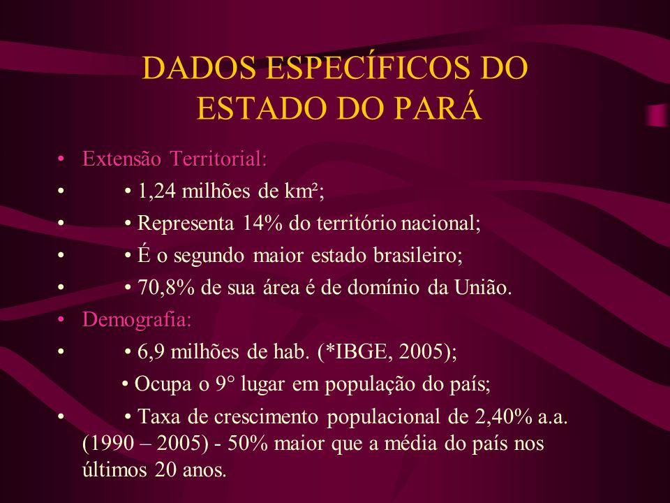 DADOS ESPECÍFICOS DO ESTADO DO PARÁ Extensão Territorial:Extensão Territorial: 1,24 milhões de km²; Representa 14% do território nacional; É o segundo