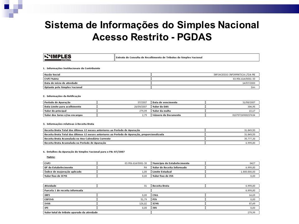 Sistema de Informações do Simples Nacional Acesso Restrito - PGDAS