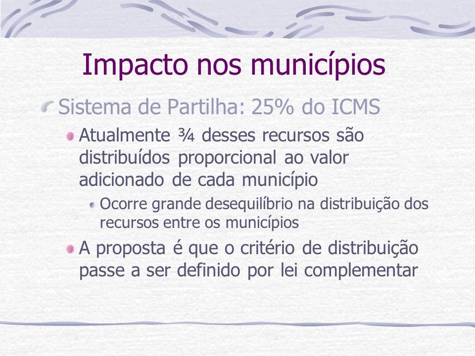 Impacto nos municípios Sistema de Partilha: 25% do ICMS Atualmente ¾ desses recursos são distribuídos proporcional ao valor adicionado de cada municíp