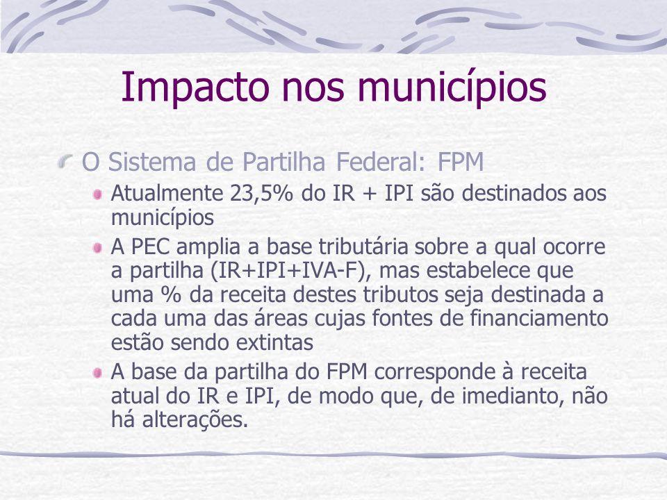 Impacto nos municípios O Sistema de Partilha Federal: FPM Atualmente 23,5% do IR + IPI são destinados aos municípios A PEC amplia a base tributária so