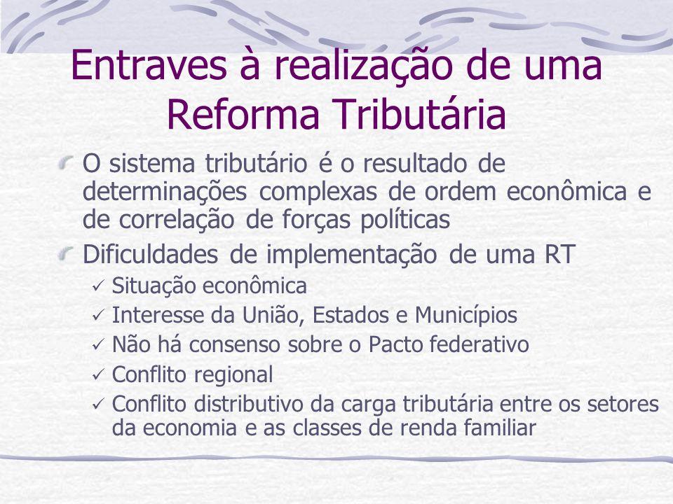 Entraves à realização de uma Reforma Tributária O sistema tributário é o resultado de determinações complexas de ordem econômica e de correlação de fo