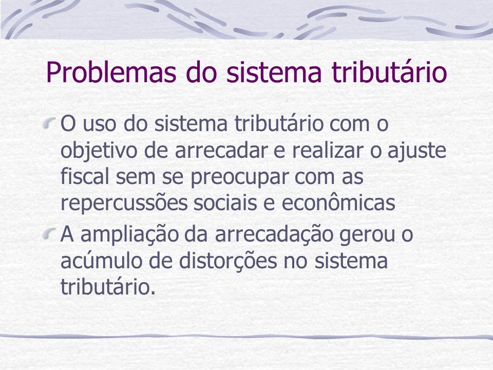 Problemas do sistema tributário O uso do sistema tributário com o objetivo de arrecadar e realizar o ajuste fiscal sem se preocupar com as repercussõe