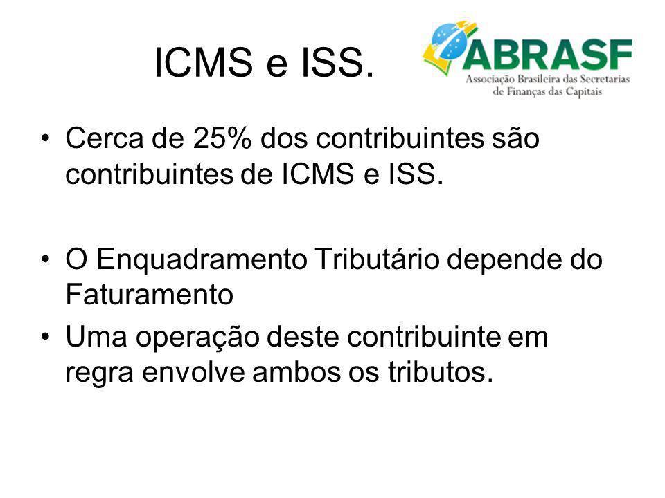 ICMS e ISS. Cerca de 25% dos contribuintes são contribuintes de ICMS e ISS. O Enquadramento Tributário depende do Faturamento Uma operação deste contr