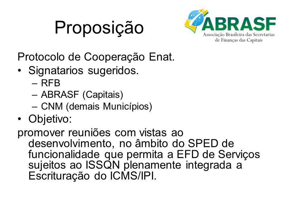 Proposição Protocolo de Cooperação Enat. Signatarios sugeridos. –RFB –ABRASF (Capitais) –CNM (demais Municípios) Objetivo: promover reuniões com vista