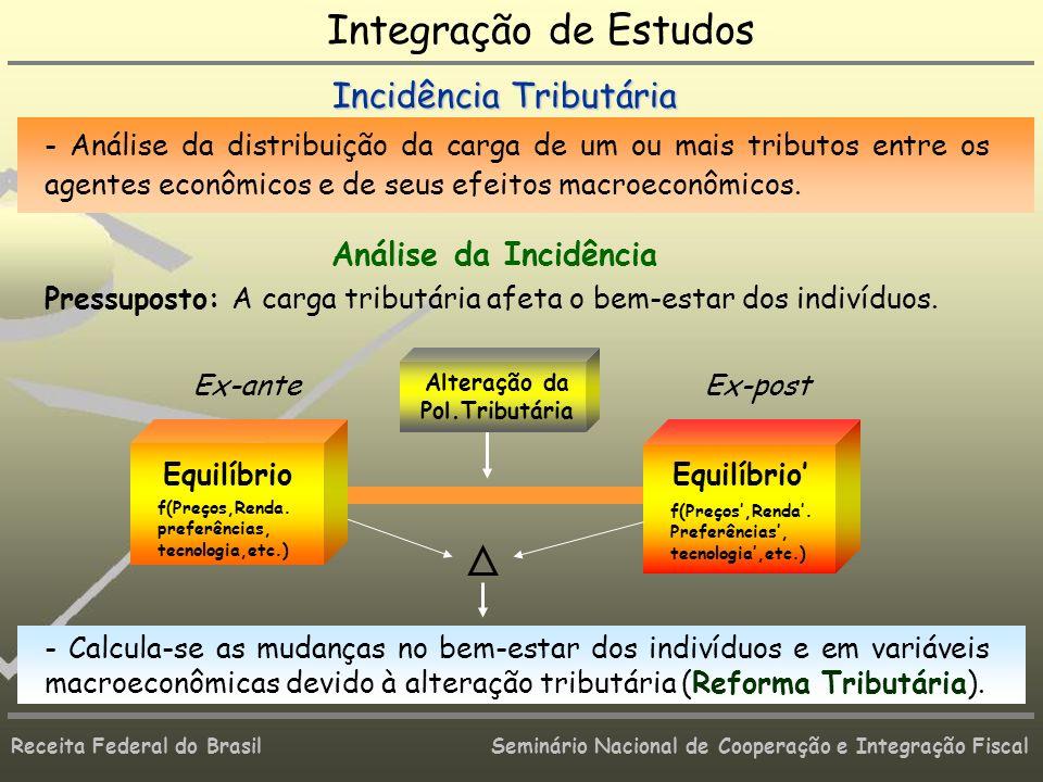 Receita Federal do Brasil Seminário Nacional de Cooperação e Integração Fiscal Incidência Tributária - Análise da distribuição da carga de um ou mais