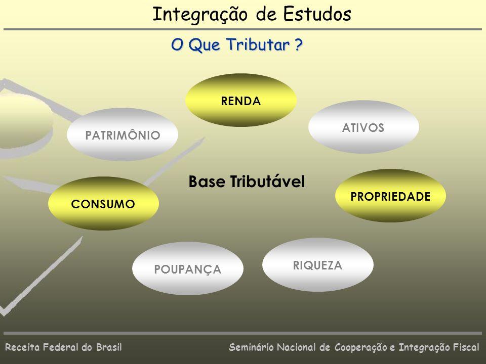 Receita Federal do Brasil Seminário Nacional de Cooperação e Integração Fiscal PATRIMÔNIO RENDA PROPRIEDADE POUPANÇA RIQUEZA ATIVOS CONSUMO Base Tribu