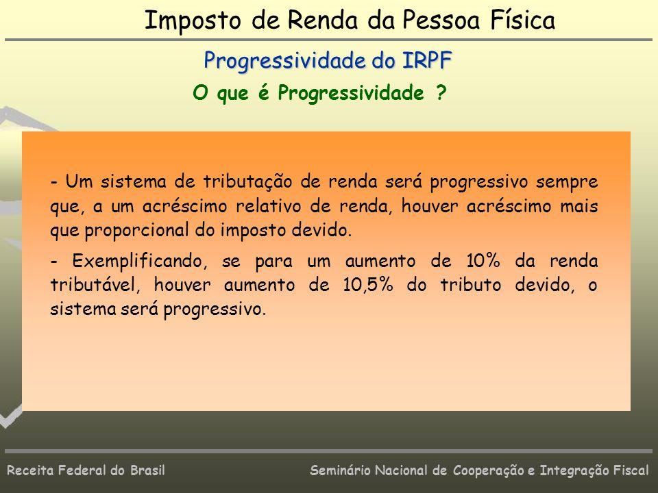 Receita Federal do Brasil Seminário Nacional de Cooperação e Integração Fiscal - Um sistema de tributação de renda será progressivo sempre que, a um a