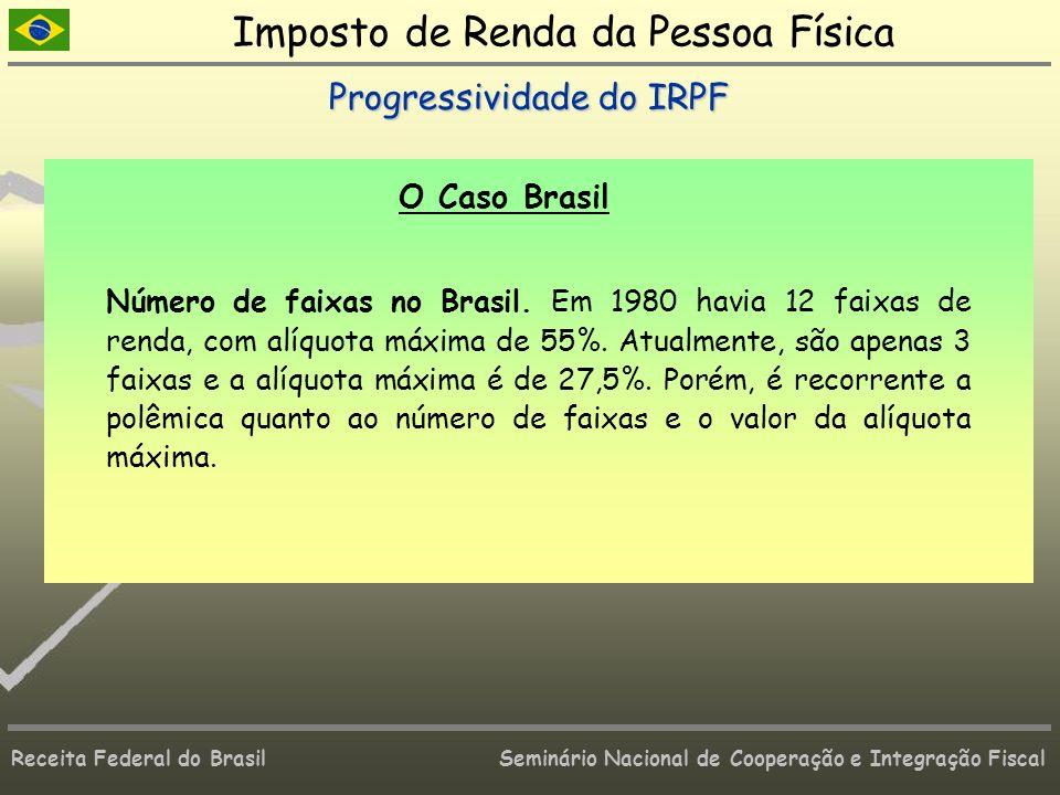Receita Federal do Brasil Seminário Nacional de Cooperação e Integração Fiscal Imposto de Renda da Pessoa Física Progressividade do IRPF O Caso Brasil