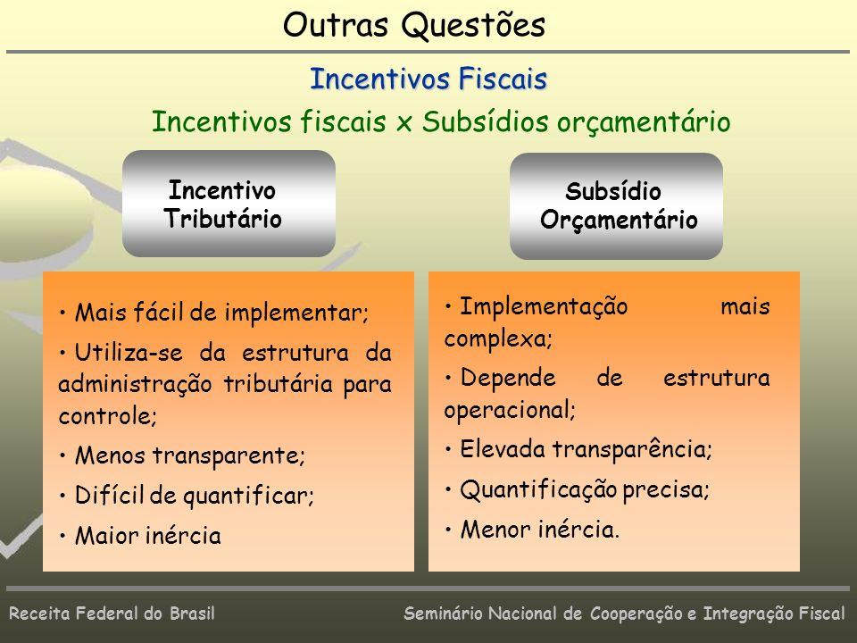 Receita Federal do Brasil Seminário Nacional de Cooperação e Integração Fiscal Outras Questões Incentivos fiscais x Subsídios orçamentário Mais fácil
