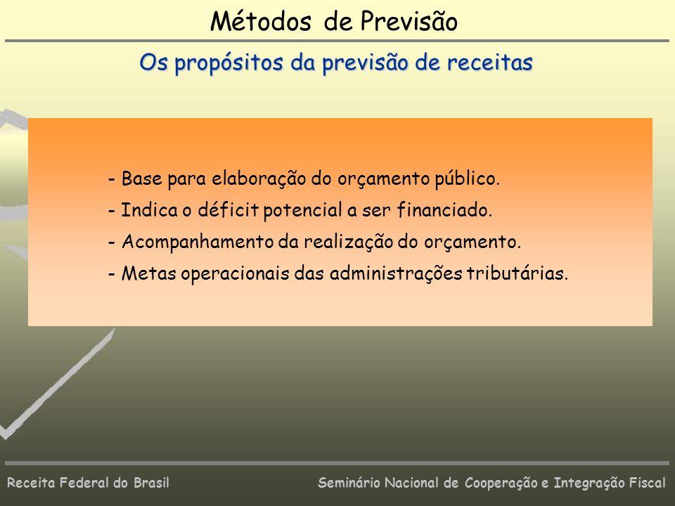 Receita Federal do Brasil Seminário Nacional de Cooperação e Integração Fiscal Os propósitos da previsão de receitas - Base para elaboração do orçamen