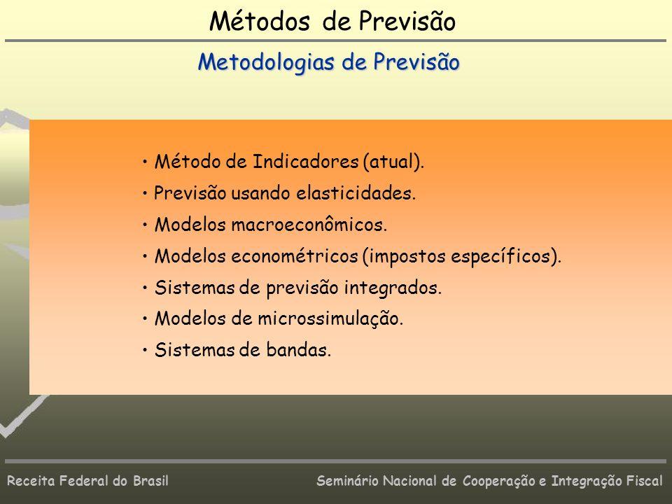 Receita Federal do Brasil Seminário Nacional de Cooperação e Integração Fiscal Metodologias de Previsão Método de Indicadores (atual). Previsão usando