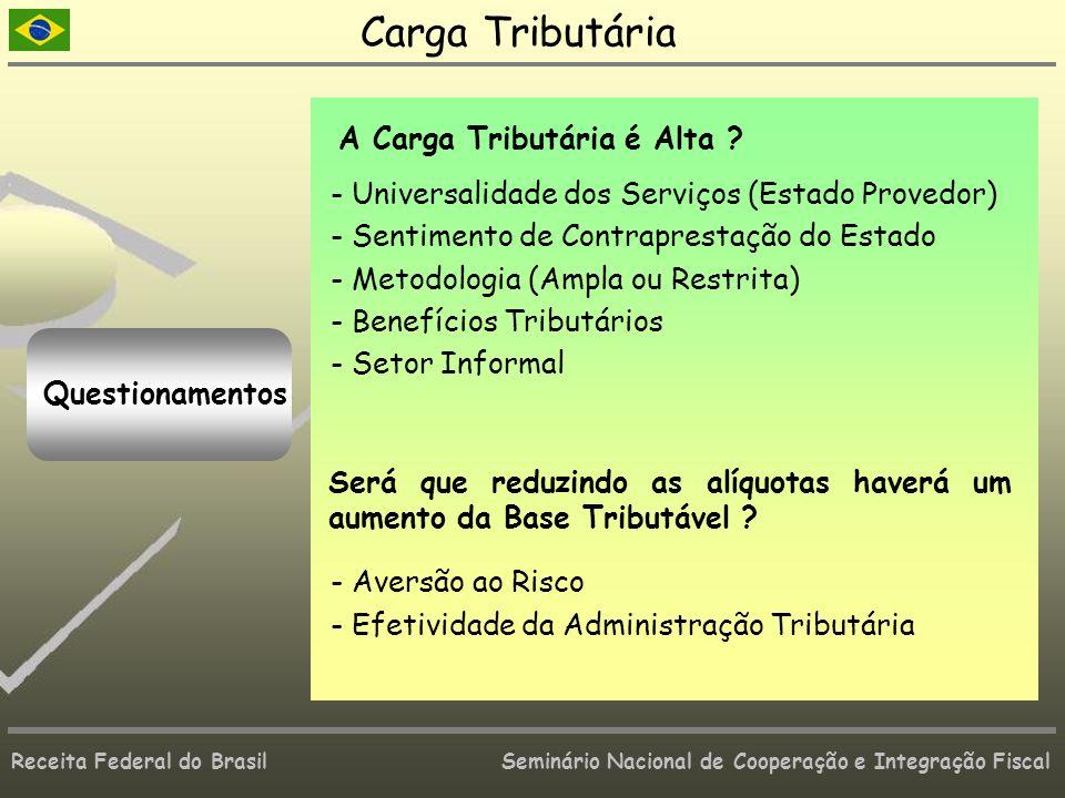 Receita Federal do Brasil Seminário Nacional de Cooperação e Integração Fiscal - Universalidade dos Serviços (Estado Provedor) - Sentimento de Contrap