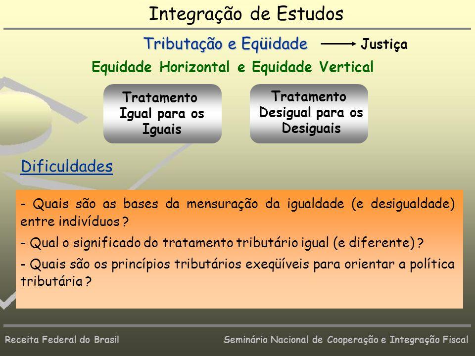 Receita Federal do Brasil Seminário Nacional de Cooperação e Integração Fiscal Equidade Horizontal e Equidade Vertical Tributação e Eqüidade Justiça T