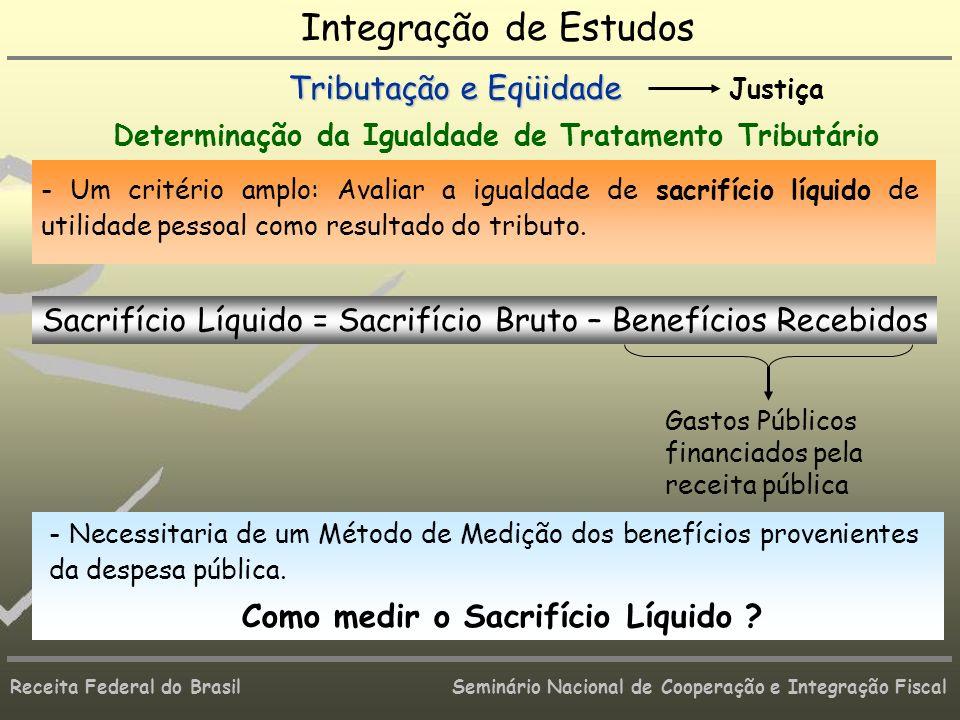 Receita Federal do Brasil Seminário Nacional de Cooperação e Integração Fiscal Tributação e Eqüidade Justiça Determinação da Igualdade de Tratamento T