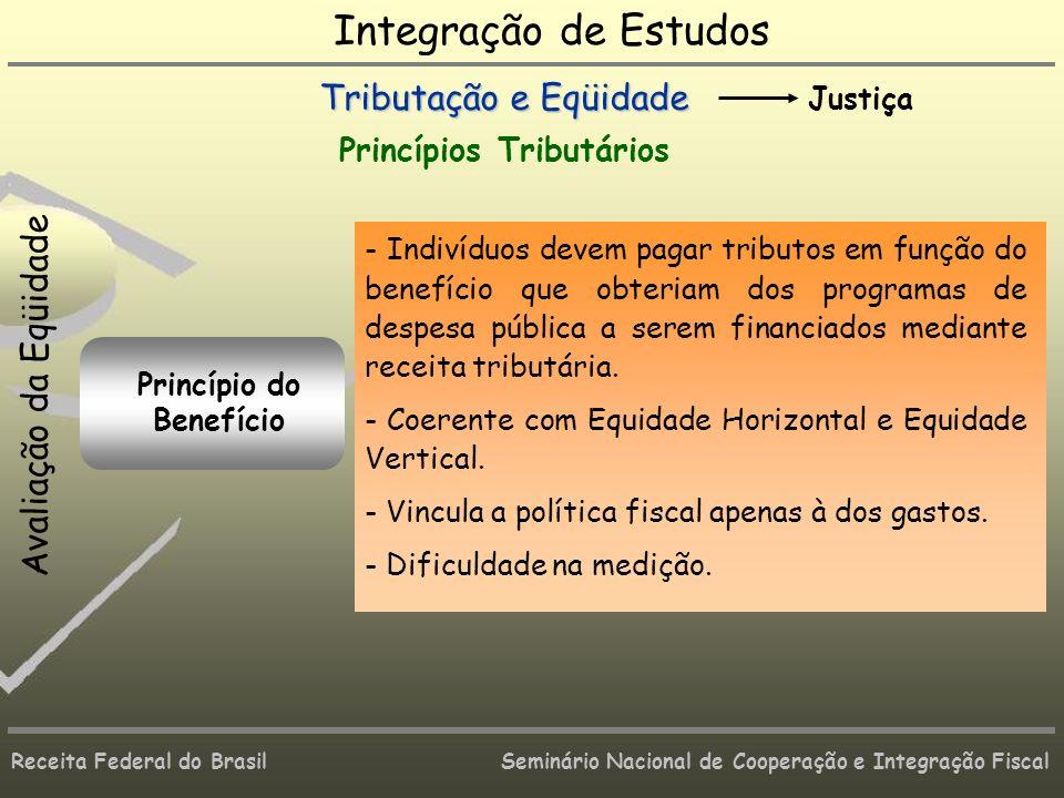 Receita Federal do Brasil Seminário Nacional de Cooperação e Integração Fiscal Tributação e Eqüidade Justiça Avaliação da Eqüidade Princípio da Capacidade de Pagamento Princípios Tributários - Tributa-se o indivíduo em função de sua capacidade de suportar a carga tributária.