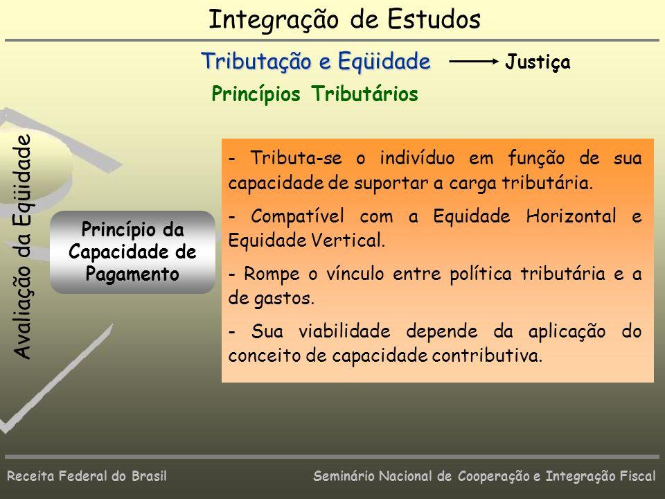 Receita Federal do Brasil Seminário Nacional de Cooperação e Integração Fiscal Tributação e Eqüidade Justiça Avaliação da Eqüidade Princípio da Capaci