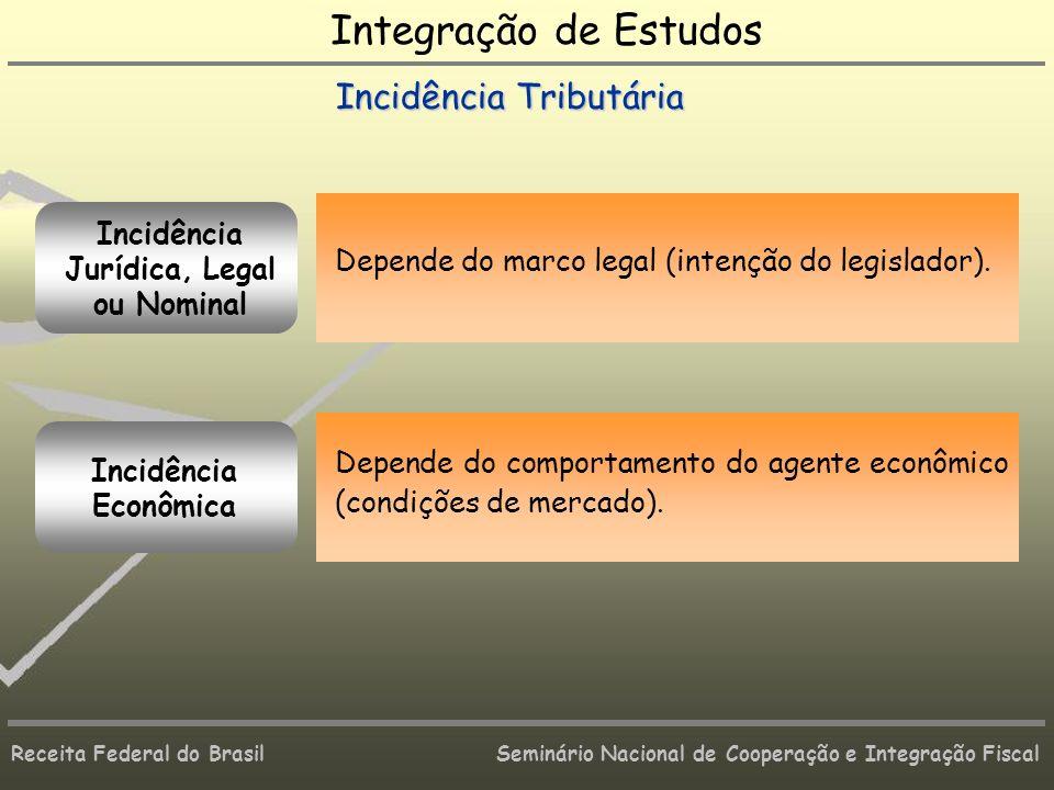 Receita Federal do Brasil Seminário Nacional de Cooperação e Integração Fiscal Incidência Tributária - Análise da distribuição da carga de um ou mais tributos entre os agentes econômicos e de seus efeitos macroeconômicos.