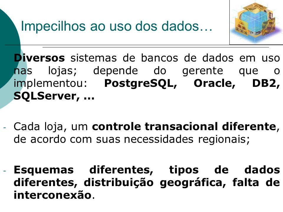 Impecilhos ao uso dos dados… - Diversos sistemas de bancos de dados em uso nas lojas; depende do gerente que o implementou: PostgreSQL, Oracle, DB2, S