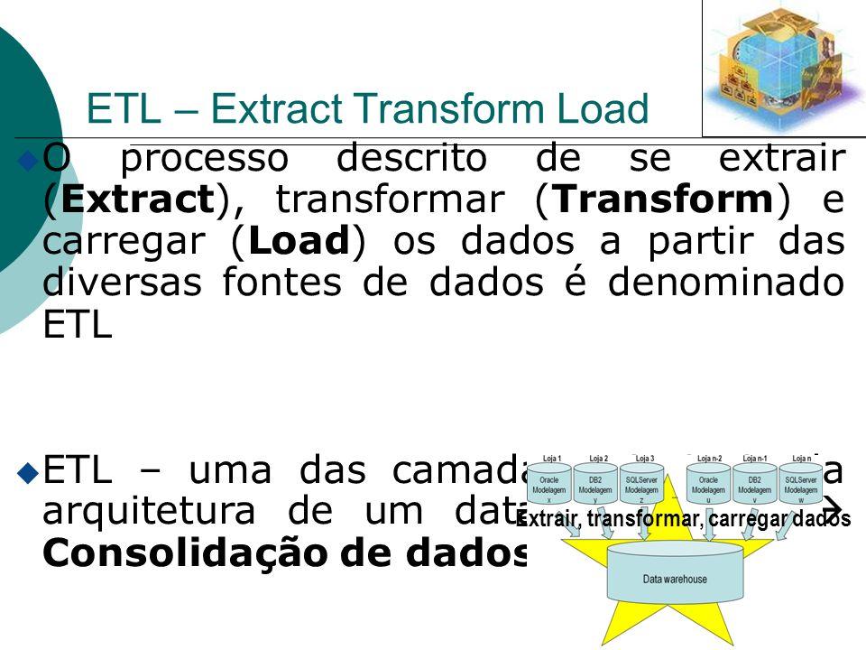 ETL – Extract Transform Load u O processo descrito de se extrair (Extract), transformar (Transform) e carregar (Load) os dados a partir das diversas f