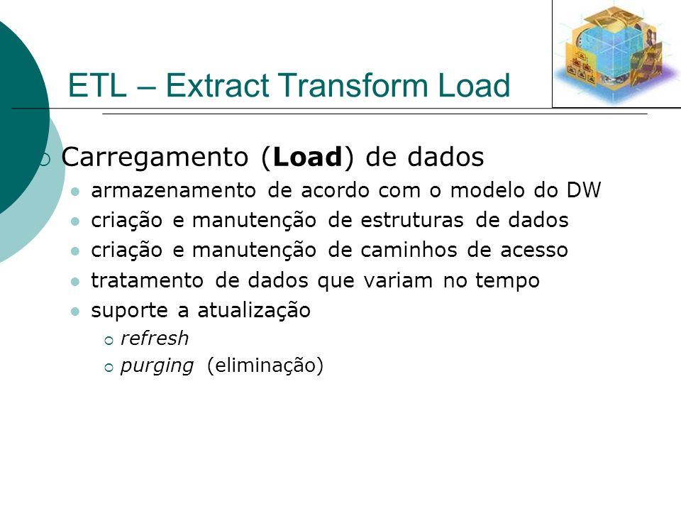 ETL – Extract Transform Load Carregamento (Load) de dados armazenamento de acordo com o modelo do DW criação e manutenção de estruturas de dados criaç