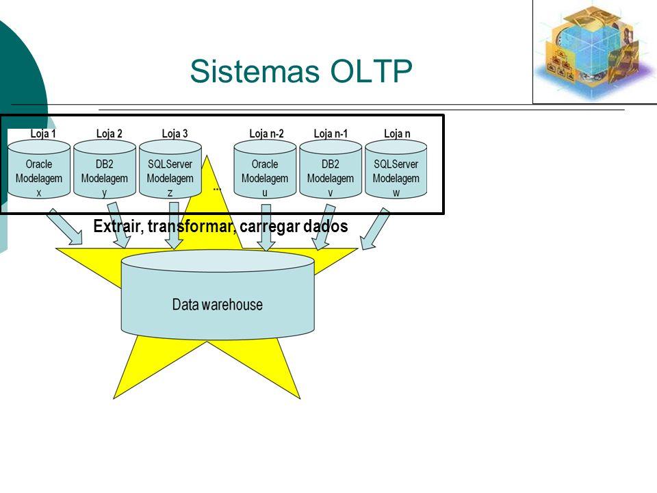 Sistemas OLTP Extrair, transformar, carregar dados