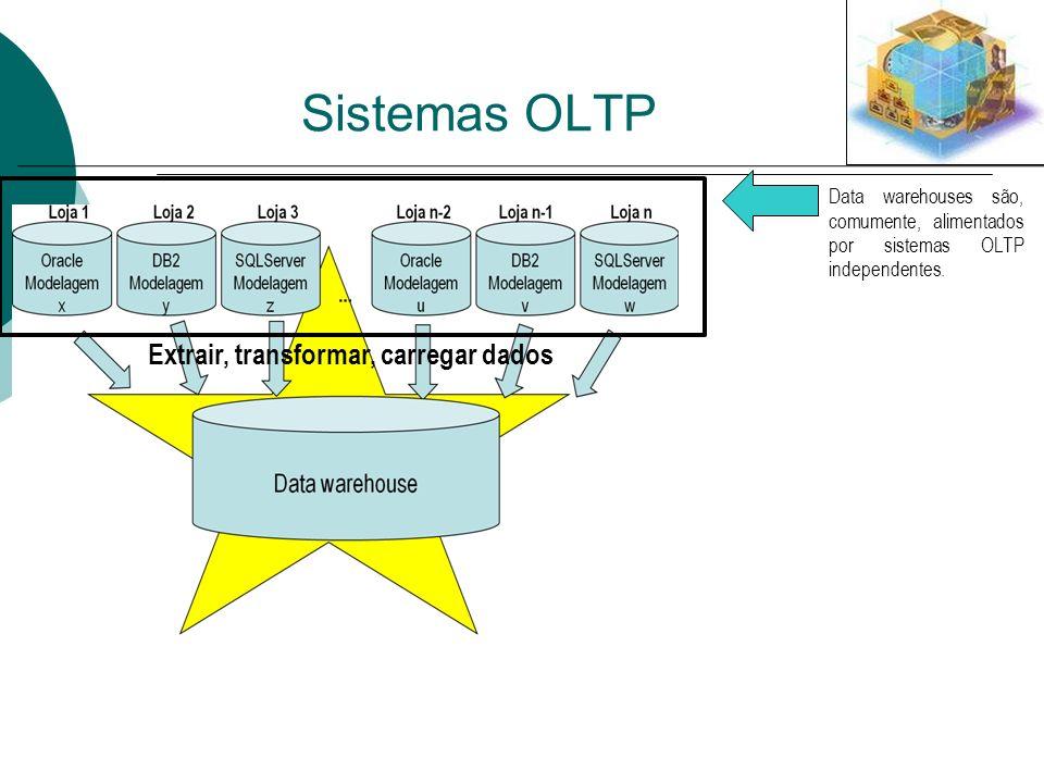 Data warehouses são, comumente, alimentados por sistemas OLTP independentes. Sistemas OLTP Extrair, transformar, carregar dados