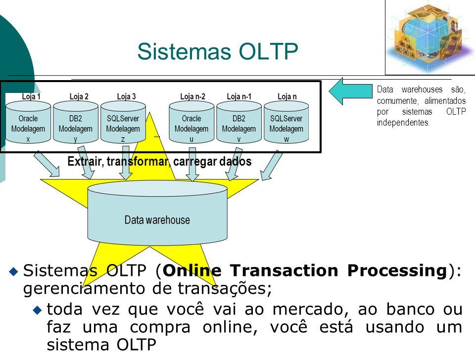 Data warehouses são, comumente, alimentados por sistemas OLTP independentes. Sistemas OLTP Extrair, transformar, carregar dados u Sistemas OLTP (Onlin