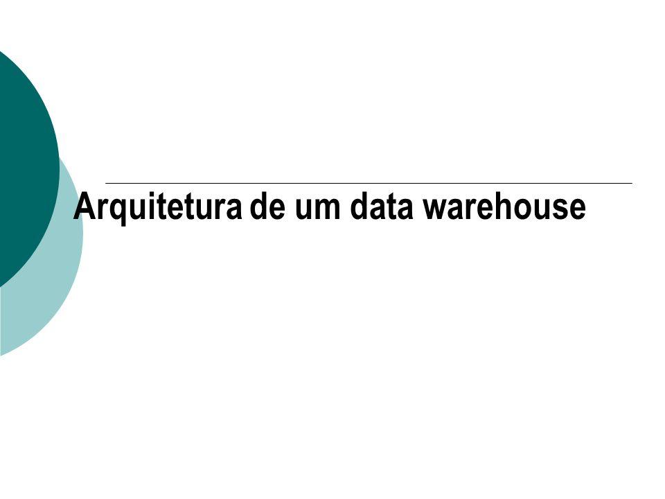 Arquitetura de um data warehouse