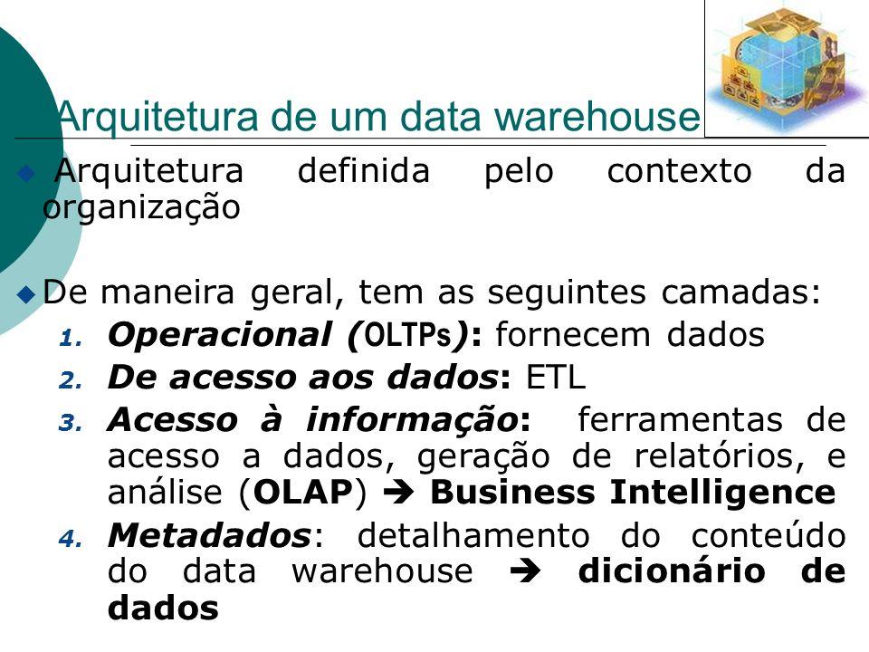 u Arquitetura definida pelo contexto da organização u De maneira geral, tem as seguintes camadas: 1. Operacional ( OLTPs ): fornecem dados 2. De acess