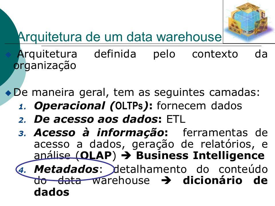 Arquitetura de um data warehouse u Arquitetura definida pelo contexto da organização u De maneira geral, tem as seguintes camadas: 1. Operacional ( OL