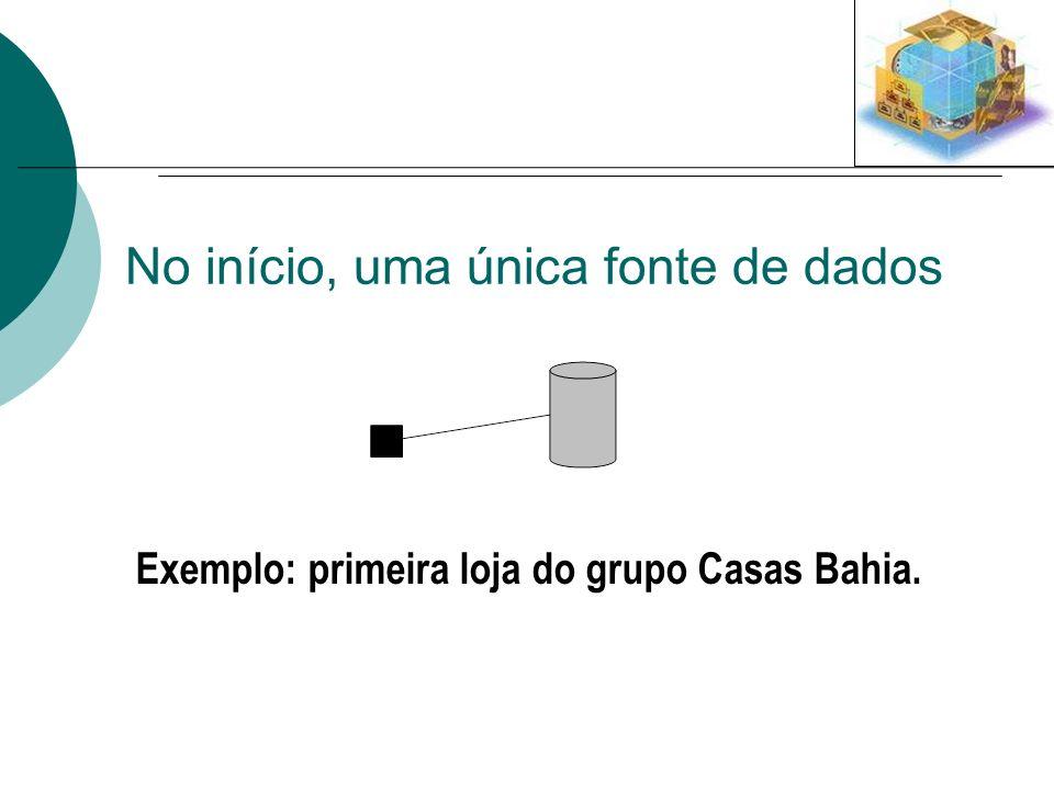 Exemplo: primeira loja do grupo Casas Bahia. No início, uma única fonte de dados