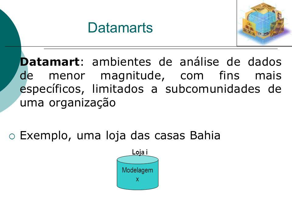 Datamarts Datamart: ambientes de análise de dados de menor magnitude, com fins mais específicos, limitados a subcomunidades de uma organização Exemplo