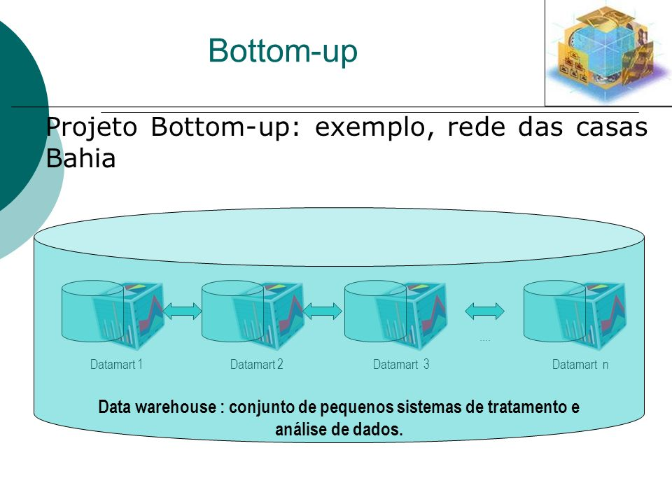 Bottom-up Projeto Bottom-up: exemplo, rede das casas Bahia Datamart 1Datamart 2Datamart 3....