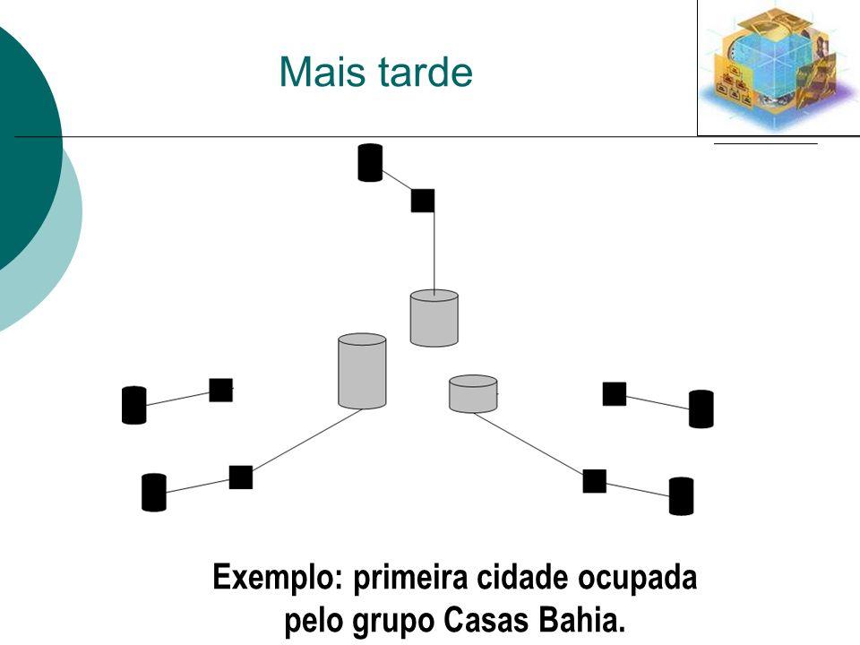Mais tarde Exemplo: primeira cidade ocupada pelo grupo Casas Bahia.