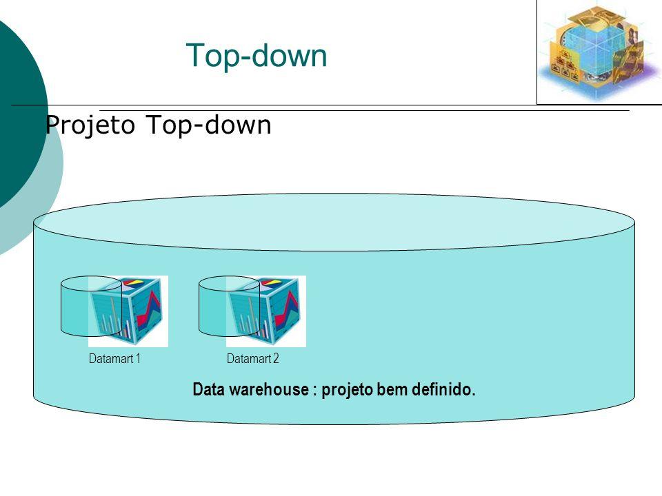 Data warehouse : projeto bem definido. Projeto Top-down Datamart 1Datamart 2 Top-down