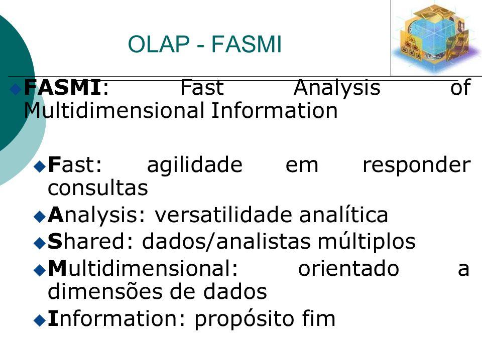 OLAP - FASMI u FASMI: Fast Analysis of Multidimensional Information u Fast: agilidade em responder consultas u Analysis: versatilidade analítica u Sha